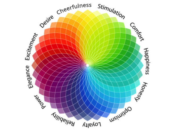How to use Color Psychology Increase Conversion